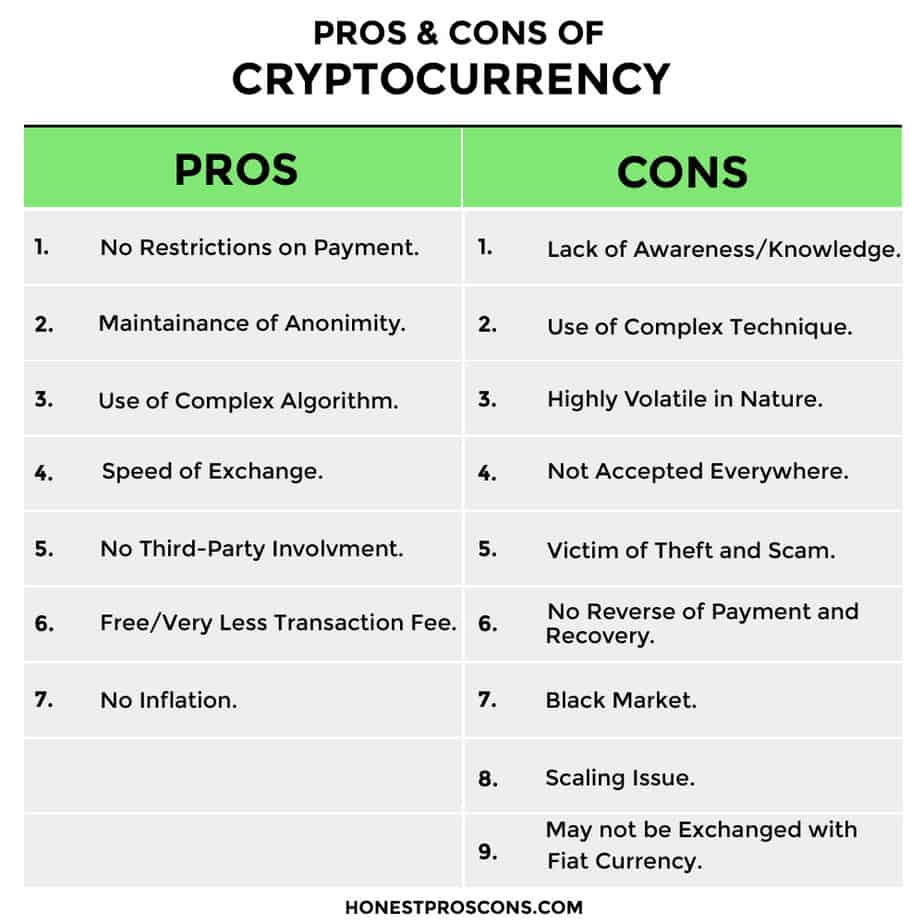 Pros and Cons of Cryptocurrency