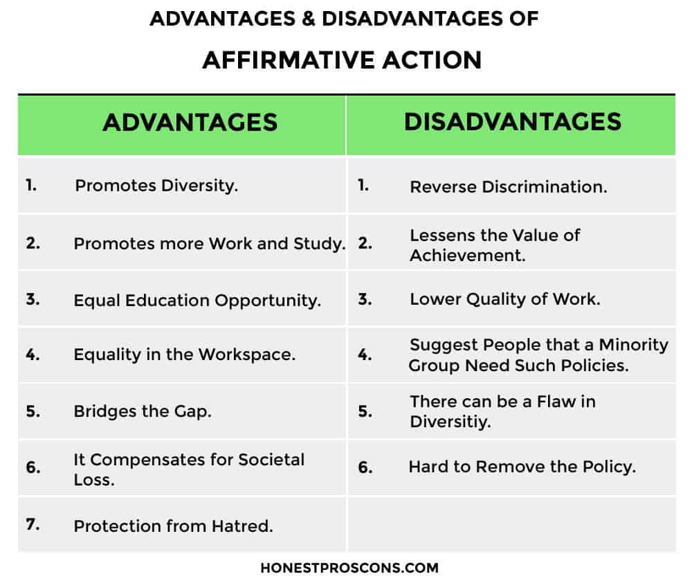Advantages and Disadvantages of Affirmative Action